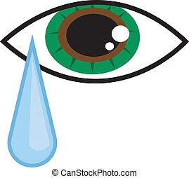 lágrima, olho
