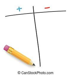 lápis, pró, contra