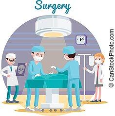 lägenhet, medicinsk, kirurgi, komposition
