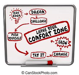 lämna, din, komfort, zon, trycka, dig själv, ändring, växa,...