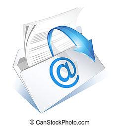 läsa, e-post