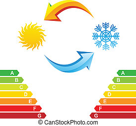 légkondicionálás, és, energia, osztály, diagram