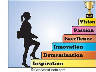 lépések, fogalom, -, siker, üzletember