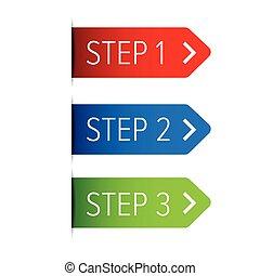 lépések, három, szalag, két, egy