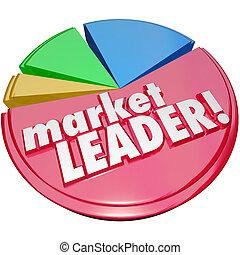 líder, cima, acción, gráfico, pastel, palabras, más grande, ...