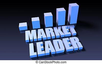 líder, mercado