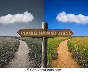 lösningar
