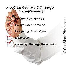 la plupart, clients, important, choses