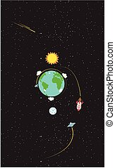 la terre, univers