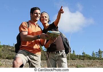 la topografía leer, exploradores