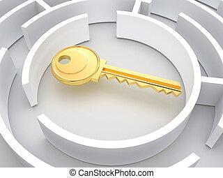 laberinto, llave