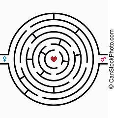 labirinto, de, amor