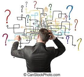 labirinto, domande