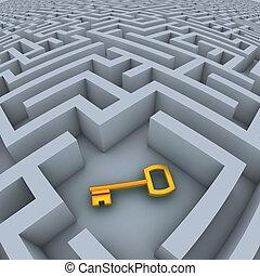 labirinto, tecla