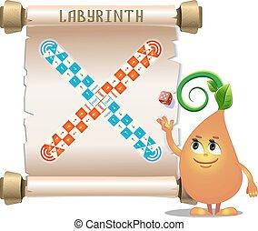 labirintus, játéktábla