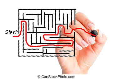 labirintus, lelet, fogalom, vagy, megoldások