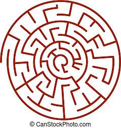 labirynt, spirala