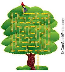 labirynt, zielone drzewo
