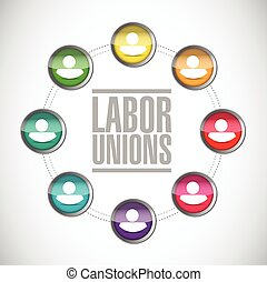 labor unions diversity illustration design over a white...