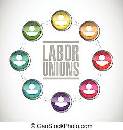 labor unions diversity illustration design over a white background