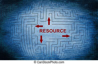 labyrint, begrepp, resurs