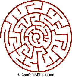 labyrint, spiral