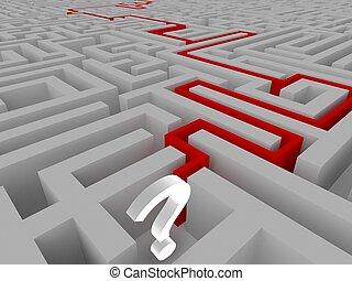 labyrint, upplösning