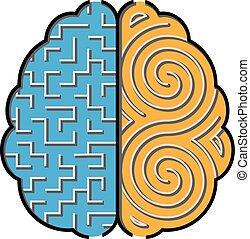 labyrinter, begrepp, insida, hjärna, rättighet, vänster