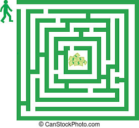 Labyrinth - Green labyrinth with man and money