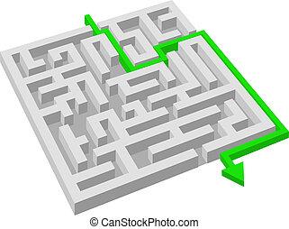 Labyrinth - maze puzzle concept - Labyrinth - maze puzzle...
