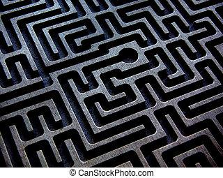 Labyrinth - texture