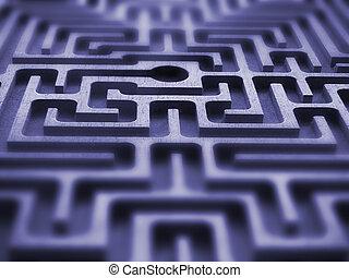 Labyrinth - symmetry texture