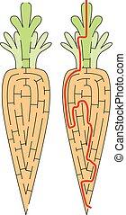 labyrinthe, carotte, facile