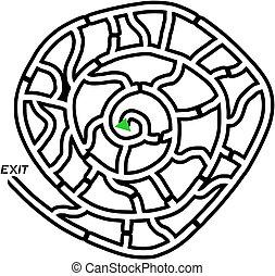 labyrinthe, escargot