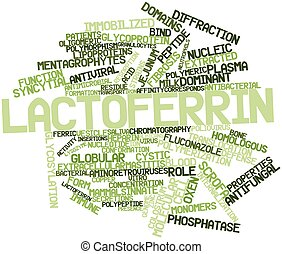 Lactoferrin - Abstract word cloud for Lactoferrin with...