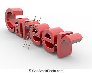 ladder, carrière