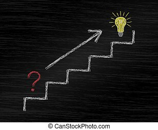 Ladder of success. The path from problem to idea. Vector illustration drawn with chalk on a blackboard.