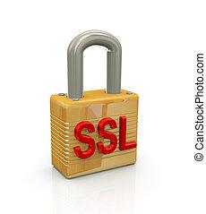 lag, secure, sockets
