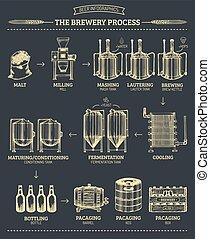 lager, ale, infographics, process., vector, bier aanmaak,...