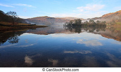 Lake District Countryside Reflection