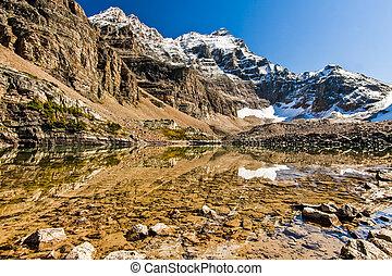 Lake Oesa Scenic Mountain lake