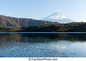 Lake saiko and Fuji Mountain