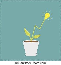 lampe, glühlampe, pflanze, in, der, pot., wachsen, idee, concept., wohnung, design