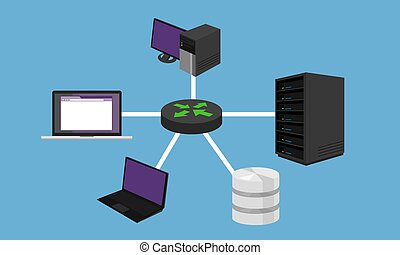 lan, 网络, 网络, 硬件, 设计, 星, 连接, topology