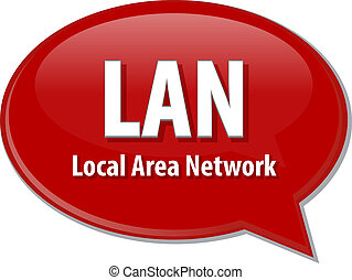 lan, akronym, definition, tal porla, illustration