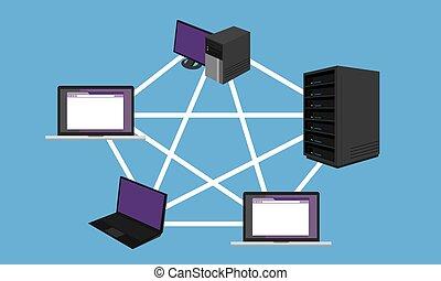 lan, nätverksarbetande, nätverk, buss, ryggrad, järnvaror, ...