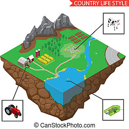 landleben, vektor, infographics