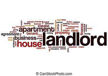 Landlord word cloud