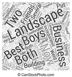 landscape business Word Cloud Concept