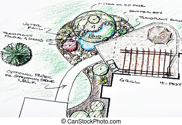 Landscape design - Plan for landscape design with pergola...